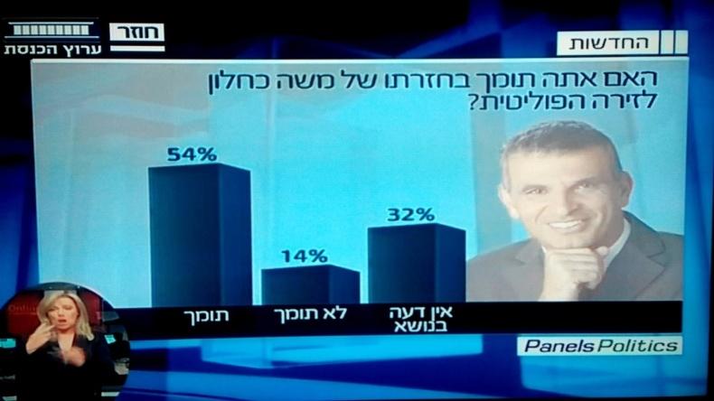 """רעידת אדמה במערכת הפוליטית הבין- גושית. כחלון חוזר. מתוך """"ערוץ הכנסת"""""""