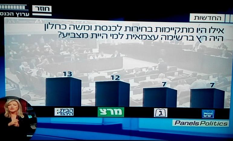 """מרצ במקדם מכפלה. המפלגות הערביות- להתאחד או להתרסק. מתוך """"ערוץ הכנסת""""."""