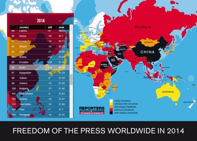 freedom-press-2014